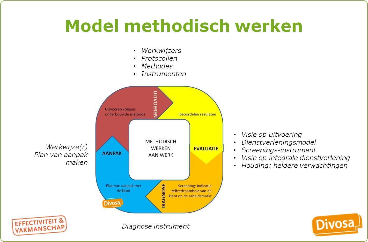 methodisch plan van aanpak voorbeeld HANDHAVINGSBELEIDSPLAN PARTICIPATIEWET, IOAW, IOAZ methodisch plan van aanpak voorbeeld