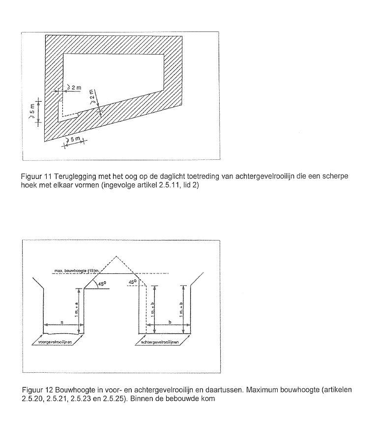 Gemeente Leidschendam-Voorburg – Bouwverordening Leidschendam ...