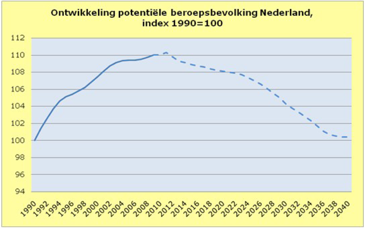 https://zoek.officielebekendmakingen.nl/kst-33284-3-001.png