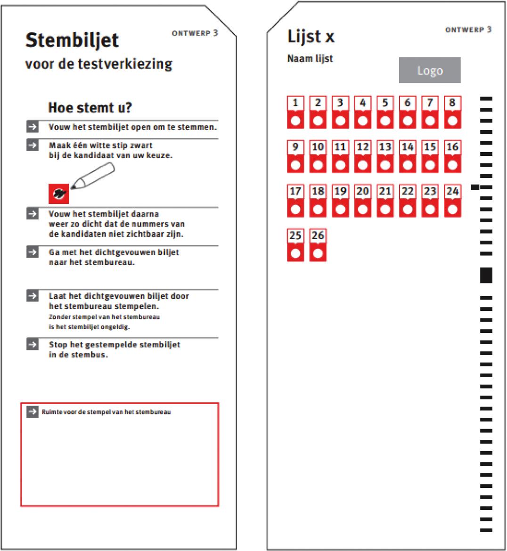 Wijziging van de tijdelijke experimentenwet stembiljetten en centrale stemopneming voor - Voorbeeld van de kamer ...
