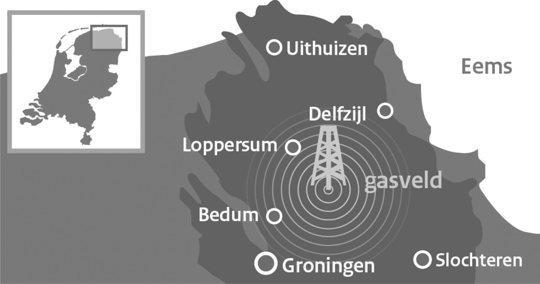 Afbeeldingsresultaat voor Groningenveld